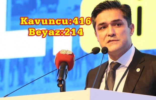 İYİ Parti'de Bugra Kavuncu yeniden başkan