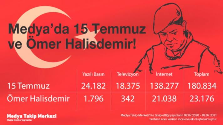 Medya'da 15 Temmuz ve Halisdemir  duyarlılığı!