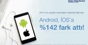Android, iOS'a %142 fark attı!